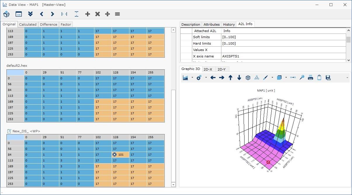 Datenansicht im Kennfeld und die Überschreitung harter Grenzen aus der A2L